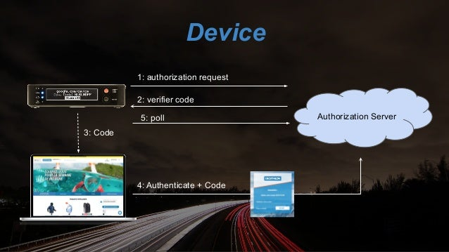 Authorization Server 1: authorization request 2: User validation 3: Polling token Client Initiated Backchannel Authenticat...