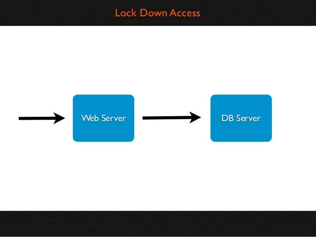 Lock Down Access  Web Server  DB Server