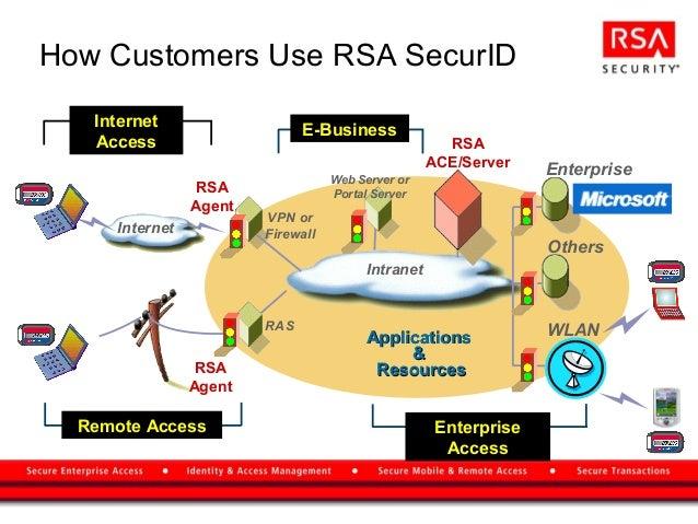 RSA Secur id for windows