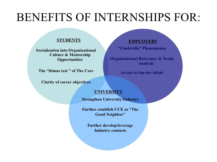 the advantages of internships Why cooperative education & internships students participating in the  cooperative education and internship program (ceip): gain practical  experience in.
