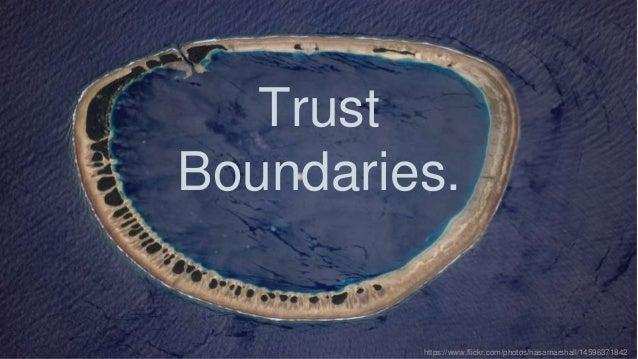Trust Boundaries Web interface ◎ UI ◎ REST APIs Application