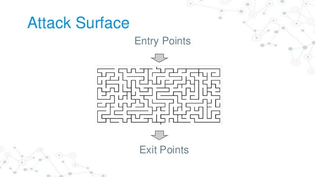 Entry Points ◎ Build web interface. ◎ Commit and build notification handlers. ◎ Source and package dependencies.