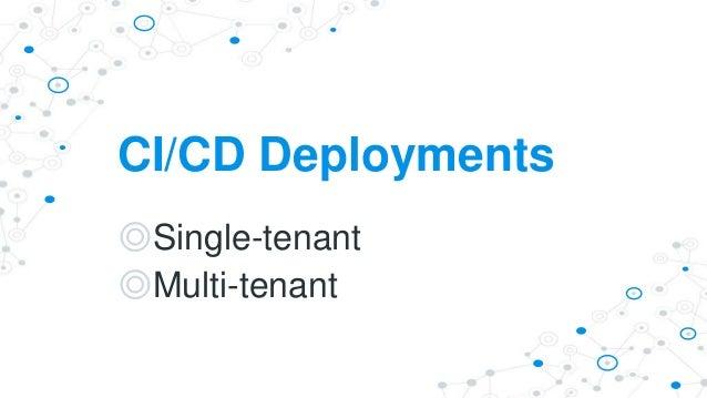 CI/CD Deployments ◎Single-tenant ◎Multi-tenant
