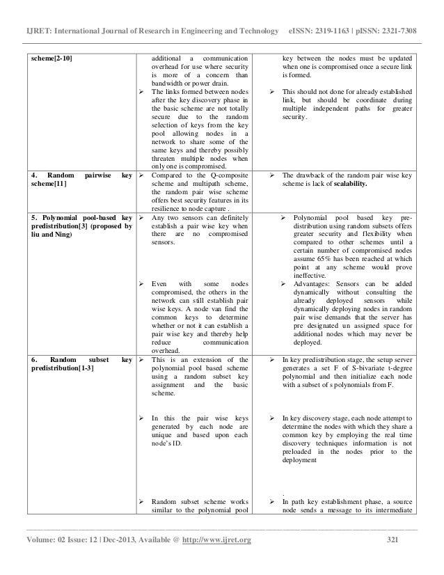 one paragraph essay pdf questions