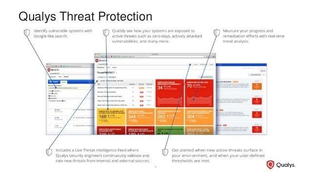 Qualys Threat Protection 4