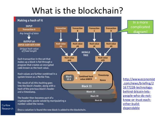 Simple Diagram 17 What Is The Blockchain