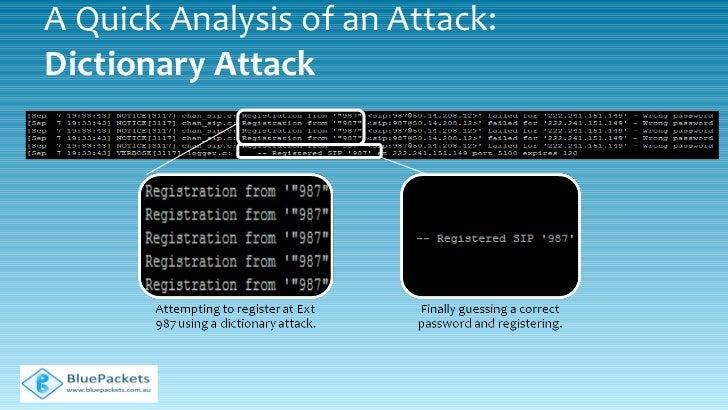 Elastix securing, preventing, monitoring