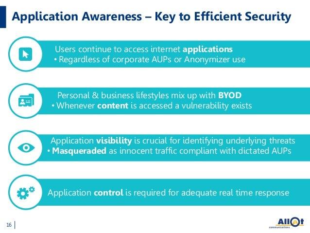 Enterprise Application Penetration Usage