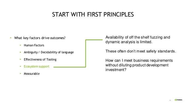 10 START WITH FIRST PRINCIPLES What key factors drive outcomes? Human Factors Ambiguity / Decidability of language Effecti...