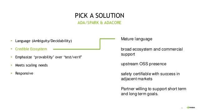 15 PICK A SOLUTION Language (Ambiguity/Decidability) Credible Ecosystem Emphasize 'provability' over 'test/verif' Meets sc...
