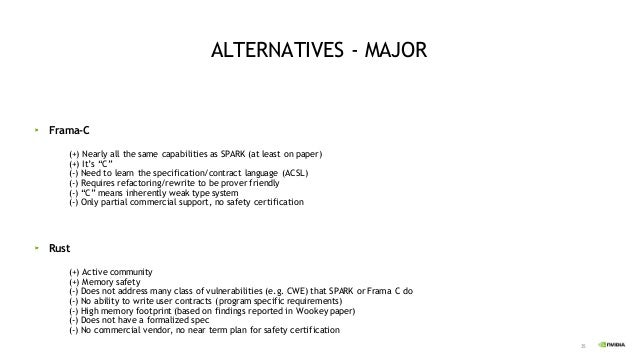 36 ALTERNATIVES – LESSER KNOWN Ivory (-) Substantially different language from C. So, wouldn't be better than SPARK in ter...