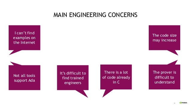 42 MAIN ENGINEERING CONCERNS & MITIGATIONS I can't find help on the Internet The code size may increase The prover is diff...