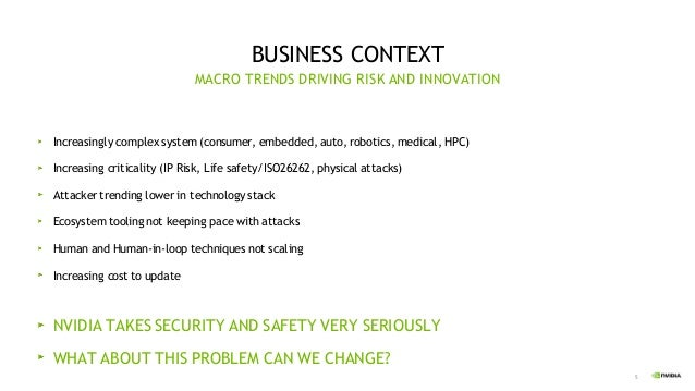 5 BUSINESS CONTEXT Increasingly complex system (consumer, embedded, auto, robotics, medical, HPC) Increasing criticality (...