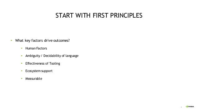 6 START WITH FIRST PRINCIPLES What key factors drive outcomes? Human Factors Ambiguity / Decidability of language Effectiv...