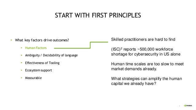 7 START WITH FIRST PRINCIPLES What key factors drive outcomes? Human Factors Ambiguity / Decidability of language Effectiv...