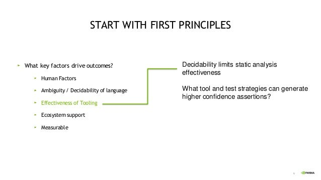9 START WITH FIRST PRINCIPLES What key factors drive outcomes? Human Factors Ambiguity / Decidability of language Effectiv...