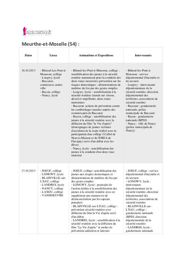 Meurthe-‐et-‐Moselle  (54)  :   Dates  Lieux  Animations et Expositions  Intervenants  16.10.2013  - Blénod-Les-...