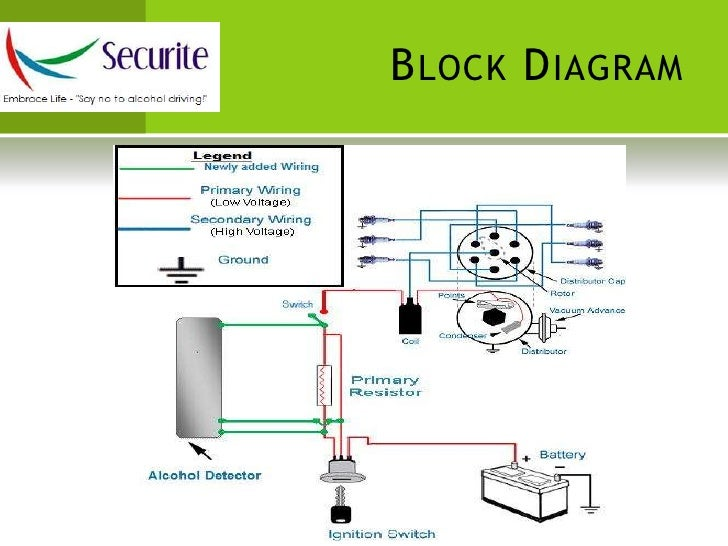 business plan 23 728?cb=1306370543 business plan intoxalock wiring diagram at crackthecode.co