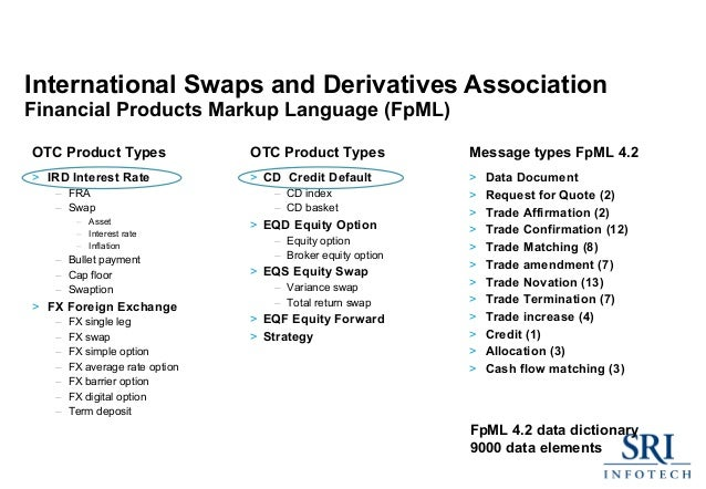 Variance swap trading strategies