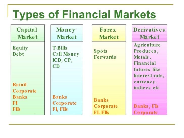 Various types of forex market