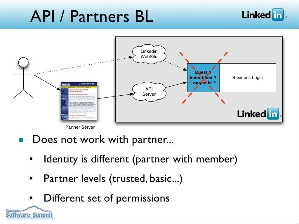 Api Partners Bl Linkedin Sha1 Block Diagram