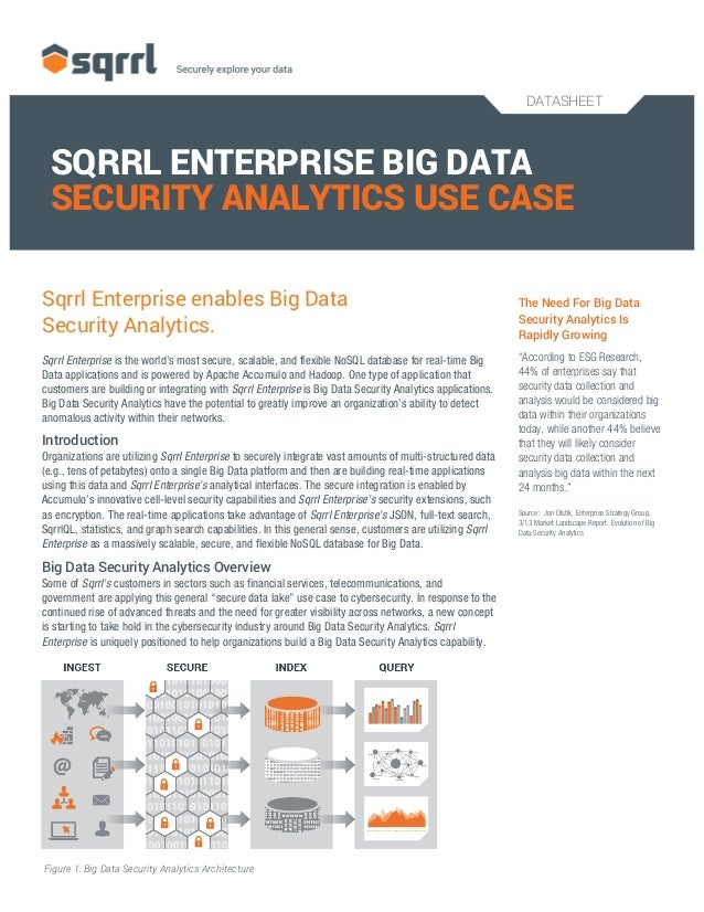 DATASHEET SQRRL ENTERPRISE BIG DATA SECURITY ANALYTICS USE CASE Sqrrl Enterprise enables Big Data Security Analytics. Sqrr...