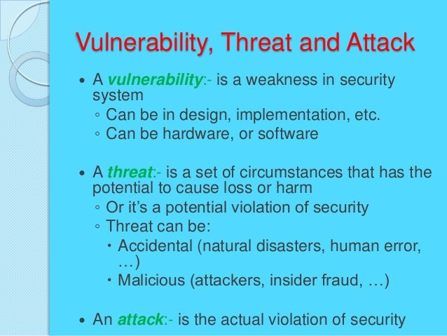 The issues of system vulnerability and abuse in business