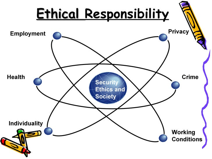 security and ethical challenges Learning objectives identify several ethical issues in how the use of information  technologies in business affects employment individuality working conditions.