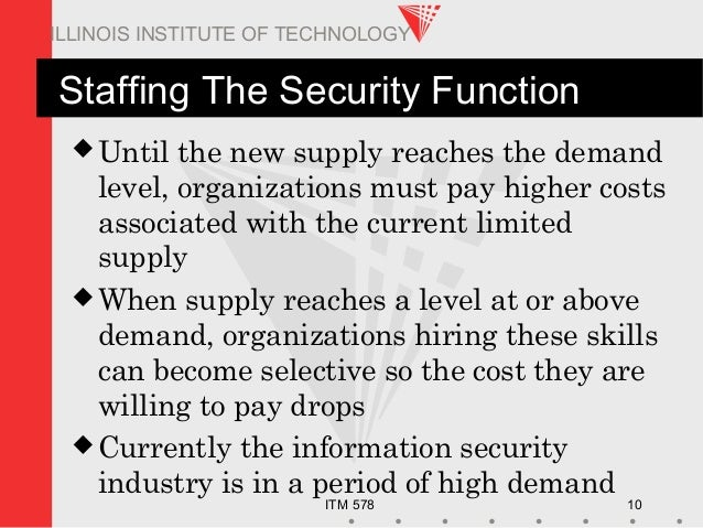 ITM 578 10 ILLINOIS INSTITUTE OF TECHNOLOGY Staffing The Security Function Until the new supply reaches the demand level,...
