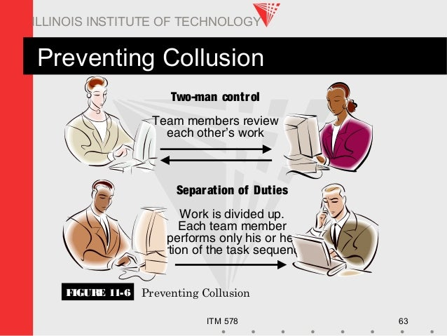 ITM 578 63 ILLINOIS INSTITUTE OF TECHNOLOGY Preventing Collusion FIGURE 11-6 Preventing Collusion Separation of Duties Wor...