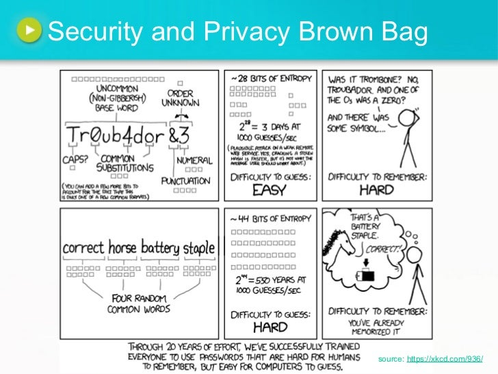 Security and Privacy Brown Bag                          source: https://xkcd.com/936/