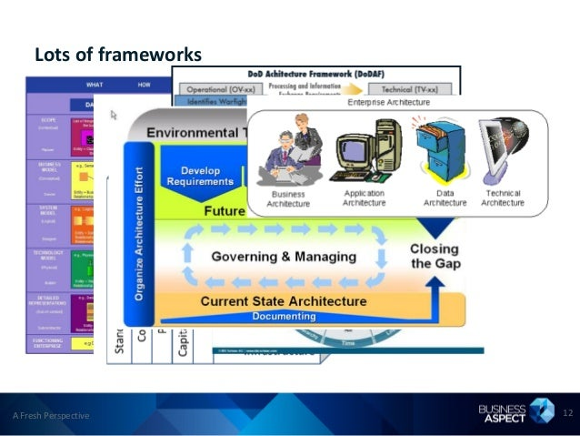 Lots of frameworksA Fresh Perspective       12