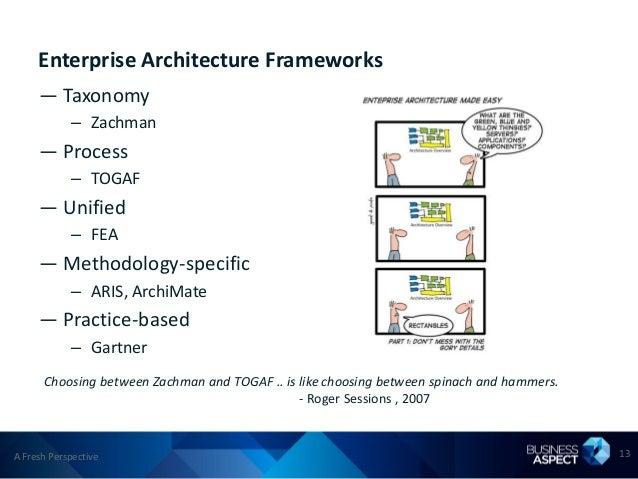 Enterprise Architecture Frameworks     — Taxonomy            – Zachman     — Process            – TOGAF     — Unified     ...