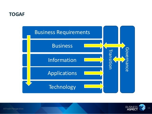 TOGAF                      Business Requirements                            Business                                      ...