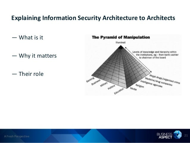 Explaining Information Security Architecture to Architects     — What is it     — Why it matters     — Their roleA Fresh P...