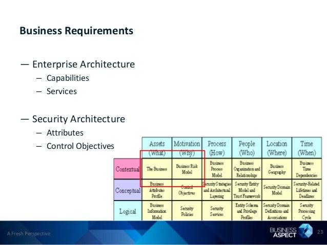 Business Requirements     — Enterprise Architecture            – Capabilities            – Services     — Security Archite...