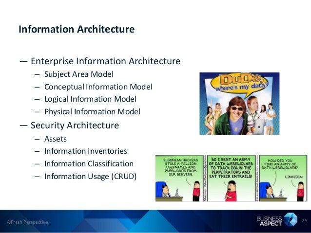 Information Architecture     — Enterprise Information Architecture            –    Subject Area Model            –    Conc...