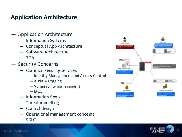 Application Architecture     — Application Architecture            –    Information Systems            –    Conceptual App...