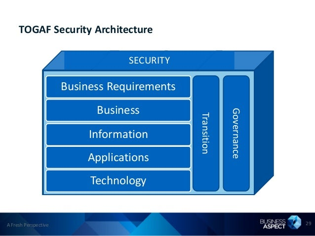 TOGAF Security Architecture                                  SECURITY                      Business Requirements          ...