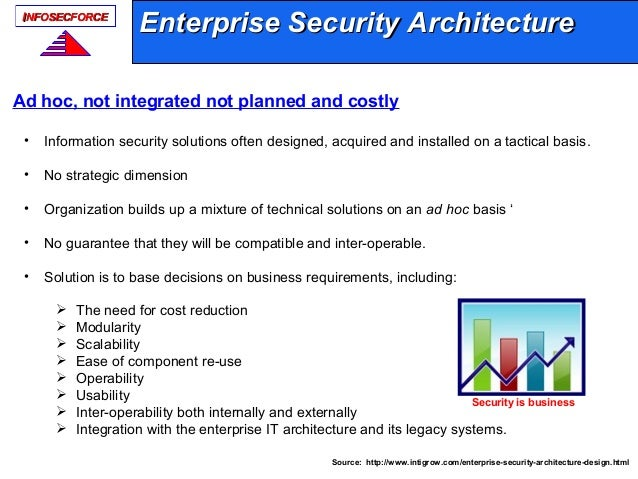 security architecture analyses brief 21 april 2015