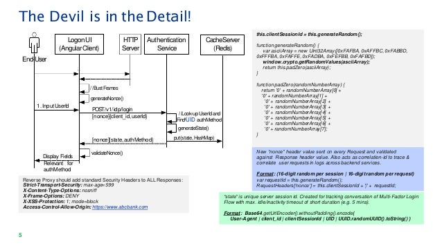 The Devil is in the Detail! 5 this.clientSessionId = this.generateRandom(); function generateRandom() { var asciiArray = n...