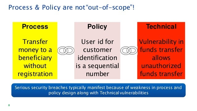 Technical Vulnerability in funds transfer allows unauthorized funds transfer Policy User id for customer identification is...