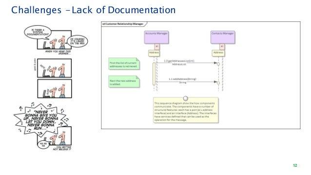Challenges -Lack of Documentation 12