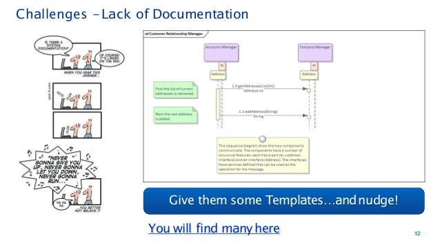 12 Challenges -Lack of Documentation Give them some Templates…andnudge! You will find manyhere