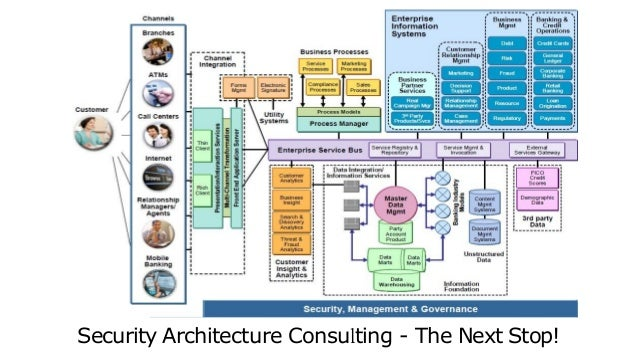 Security Architecture Consulting - The Next Stop!