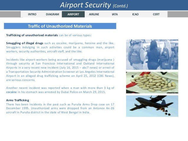 Security Aspects in Aviation Sector