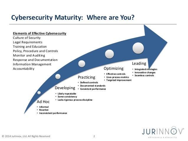 Security Awareness: 360 empowerment for cyber defense - JurInnov - Eric Vanderburg Slide 3
