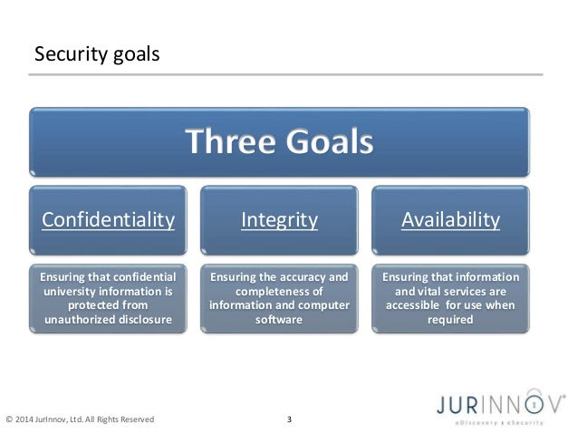 Security goals  Three Goals  Confidentiality  Ensuring that confidential  university information is  protected from  unaut...