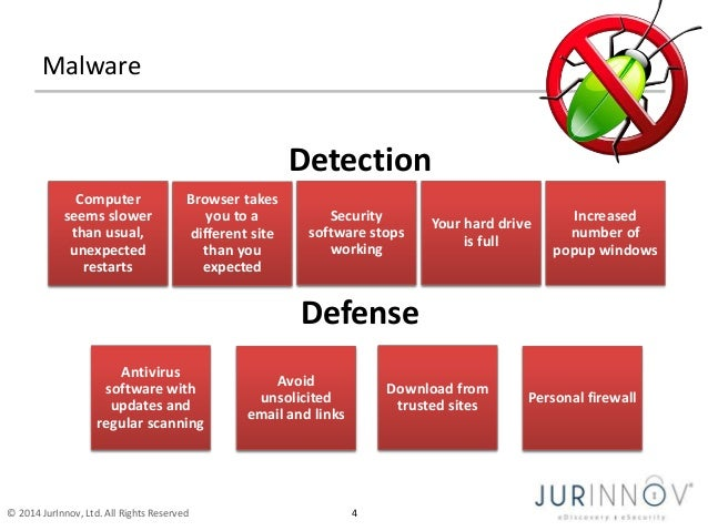 Malware  Detection  Security  software stops  working  Defense  Computer  seems slower  than usual,  unexpected  restarts ...
