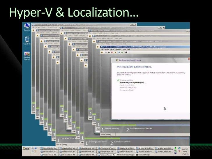 Best dedicated server windows n